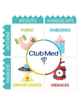 Swot club med
