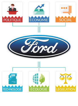marketing communications ford Ford launches f-150 marketing campaign  unlike other previous marketing campaigns from ford, the new f-150 one will be available on a rather motley variety of communication platforms, reaching.