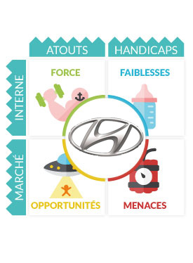 Swot analyse swot for Mercedes benz marketing mix