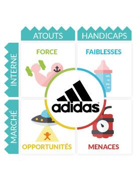 marketing mix for adidas show company