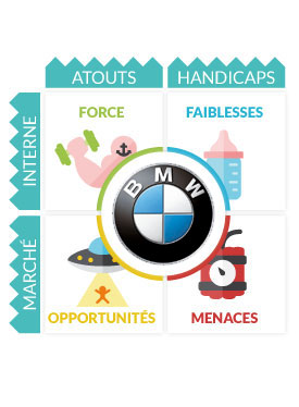 in depth market analysis on bmw marketing essay By dave chaffey digital strategist dr dave chaffey is co-founder and content director of smart insights dave is editor of the 100+ templates, ebooks and courses in the digital marketing resource library created by our team of 25+ digital marketing experts.