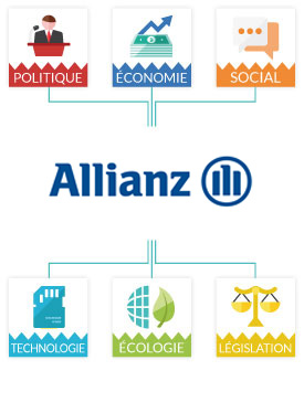 Matrice Pestel Allianz