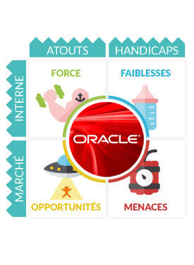 Matrice SWOT Oracle