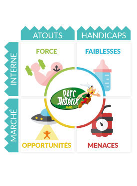 Analyse Swot Parc Asterix