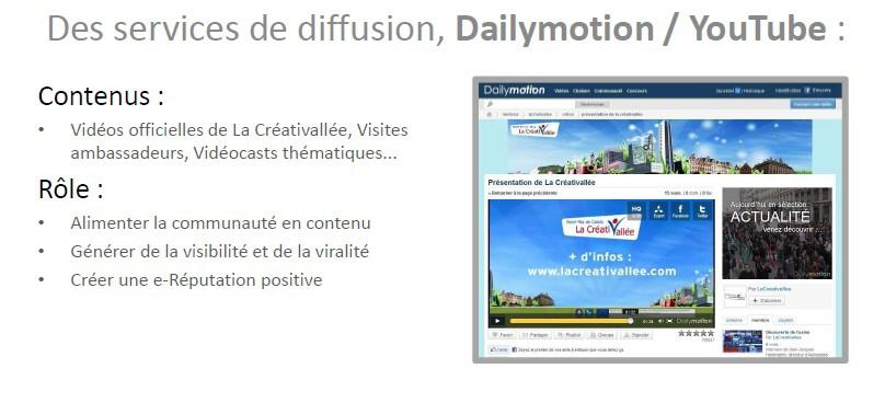 web vidéo