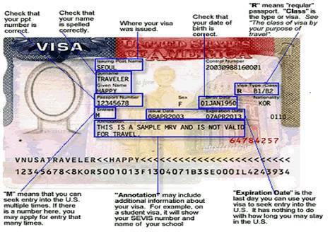 Exemple VISA américain