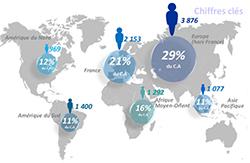 Répartition du chiffre d'affaires de Veolia Eau dans le monde