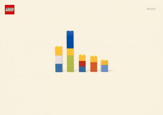 Lego les Simpsons