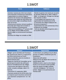 swot club med Analyse swot stratégie marketing marketing-mix cas club med weaknesses strenghts opportunities threats conc conclusion du swot options stratégiques objectifs.