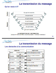 transmission du message