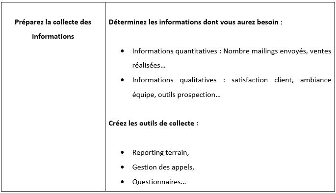 exemple de projet social pdf